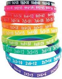 braccialetti pitagorici