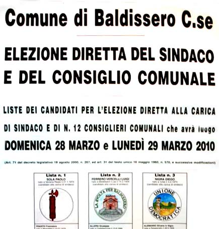Simboli del partito fascista nelle liste elettorali